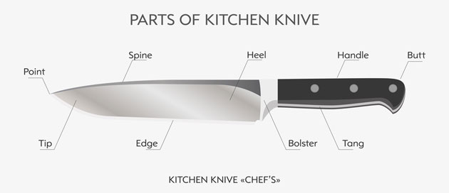 Knife structrure